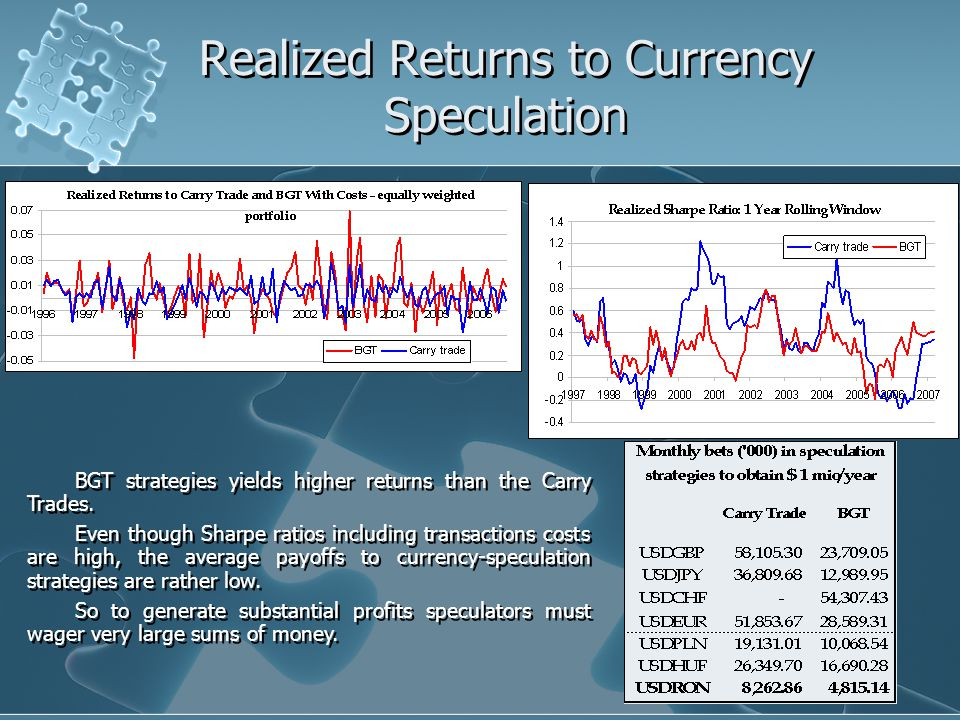 Realized Returns to Currency Speculation BGT strategies yields higher returns than the Carry Trades.