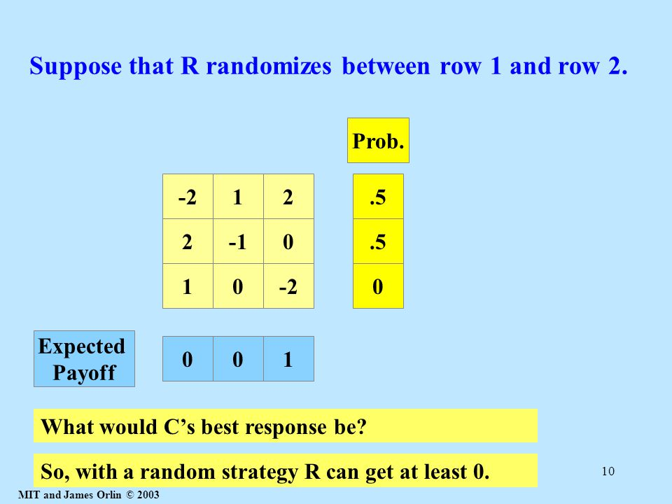 MIT and James Orlin © 2003 10 Suppose that R randomizes between row 1 and row 2. 20 10-2 12 What would C's best response be? Prob..5 0 001 Expected Pa