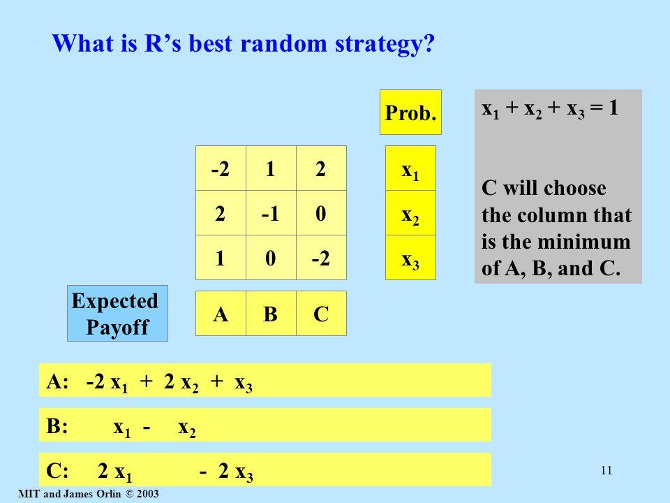 MIT and James Orlin © 2003 11 What is R's best random strategy? 20 10-2 12Prob. x1x1 x2x2 x3x3 A: -2 x 1 + 2 x 2 + x 3 A Expected Payoff B B: x 1 - x