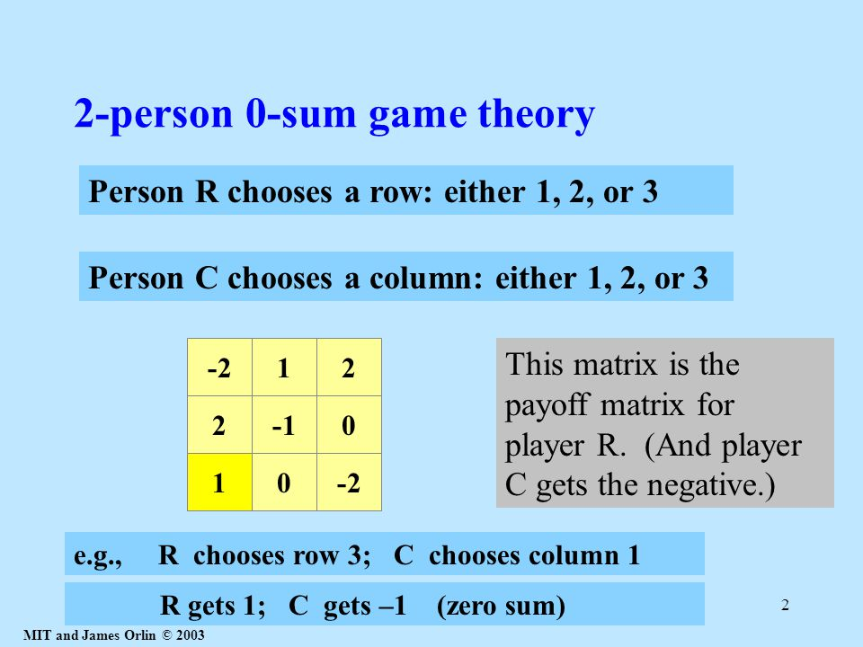 MIT and James Orlin © 2003 2 2-person 0-sum game theory Person R chooses a row: either 1, 2, or 3 Person C chooses a column: either 1, 2, or 3 This matrix is the payoff matrix for player R.
