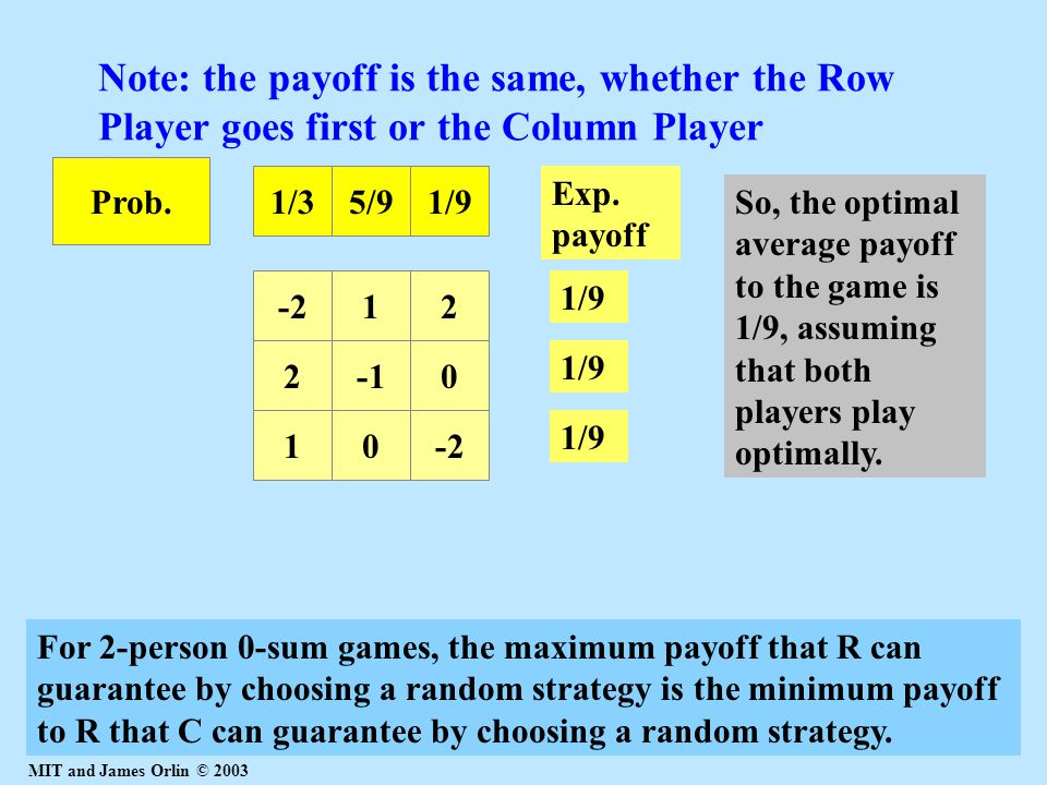 MIT and James Orlin © 2003 20 Note: the payoff is the same, whether the Row Player goes first or the Column Player 20 10-2 12 Exp. payoff 1/9 1/35/91/