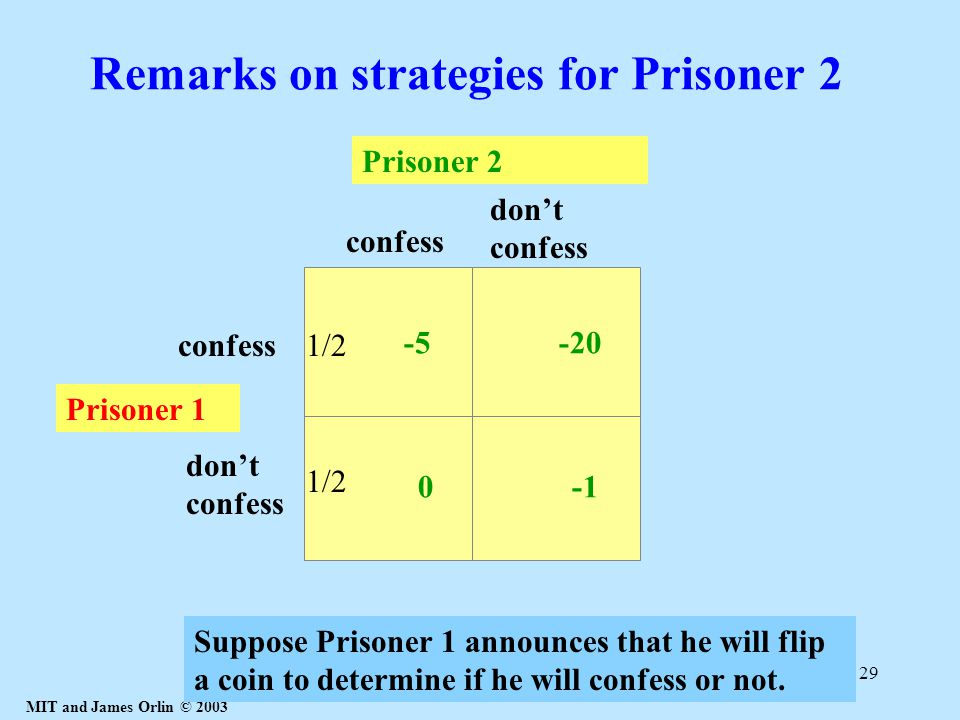 MIT and James Orlin © 2003 29 Remarks on strategies for Prisoner 2 -20 0 -5 0 -20 Prisoner 2 Prisoner 1 confess don't confess confess don't confess Suppose Prisoner 1 announces that he will flip a coin to determine if he will confess or not.