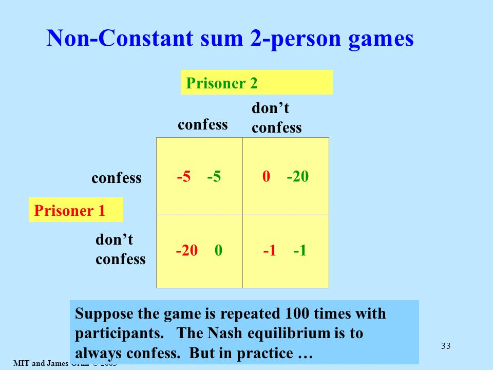 MIT and James Orlin © 2003 33 Non-Constant sum 2-person games -20 0 -5 0 -20 Prisoner 2 Prisoner 1 confess don't confess confess don't confess Suppose the game is repeated 100 times with participants.