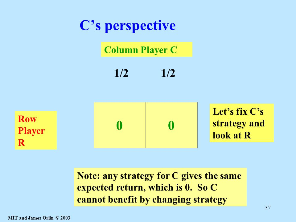 MIT and James Orlin © 2003 37 C's perspective 00 Column Player C Row Player R 1/2 Let's fix C's strategy and look at R Note: any strategy for C gives the same expected return, which is 0.