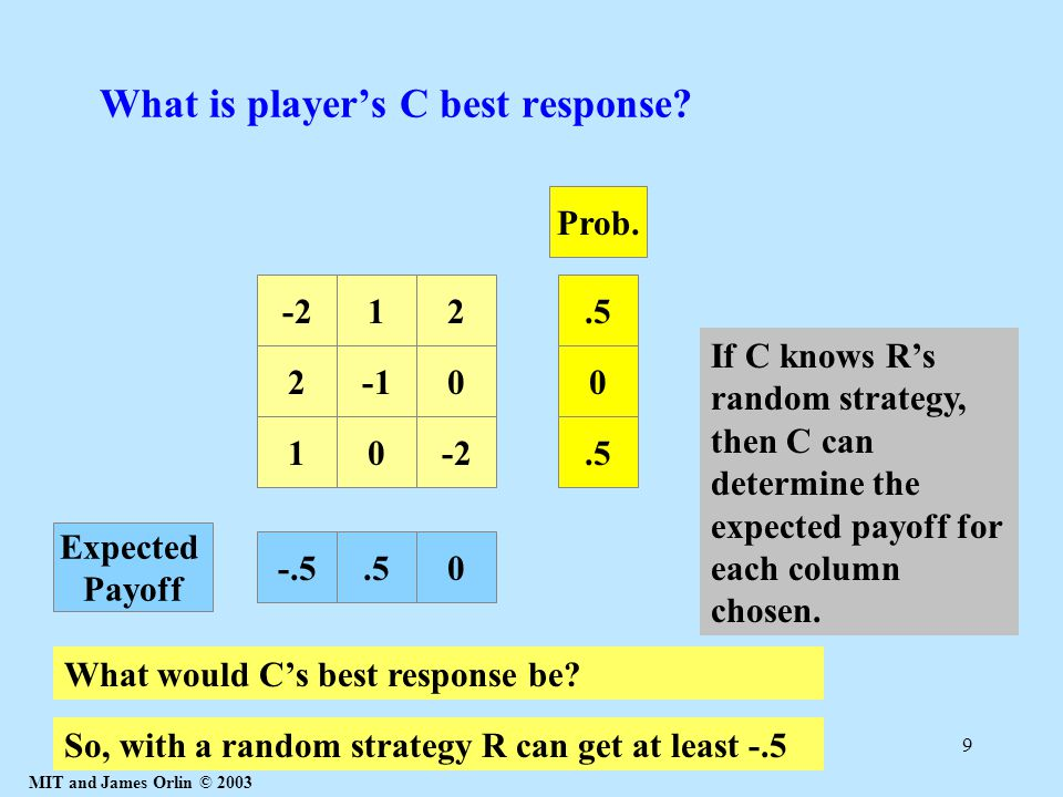 MIT and James Orlin © 2003 9 What is player's C best response? 20 10-2 12 What would C's best response be? If C knows R's random strategy, then C can