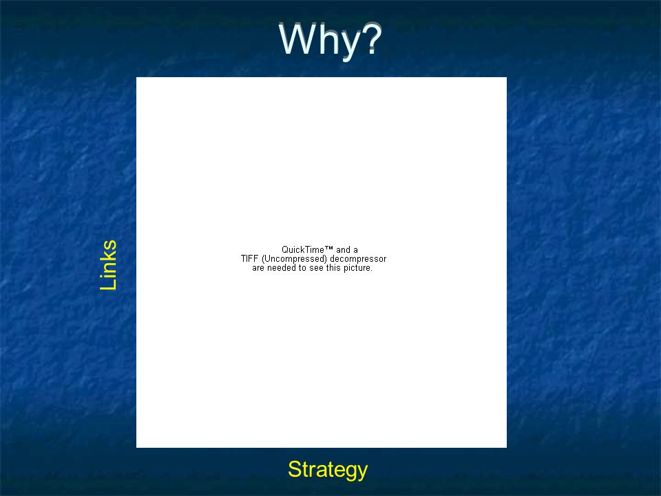 Why? Strategy Links