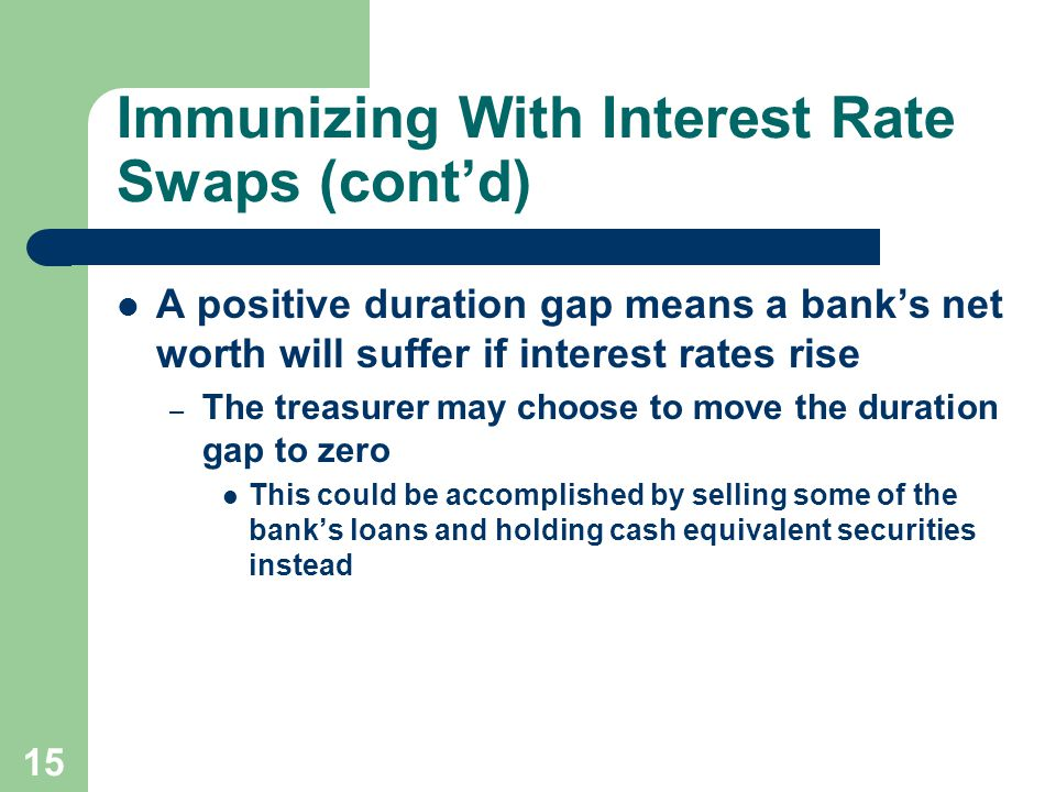 14 Immunizing With Interest Rate Swaps Interest rate swaps can be used by corporate treasurers to adjust their exposure to interest rate risk The duration gap is: