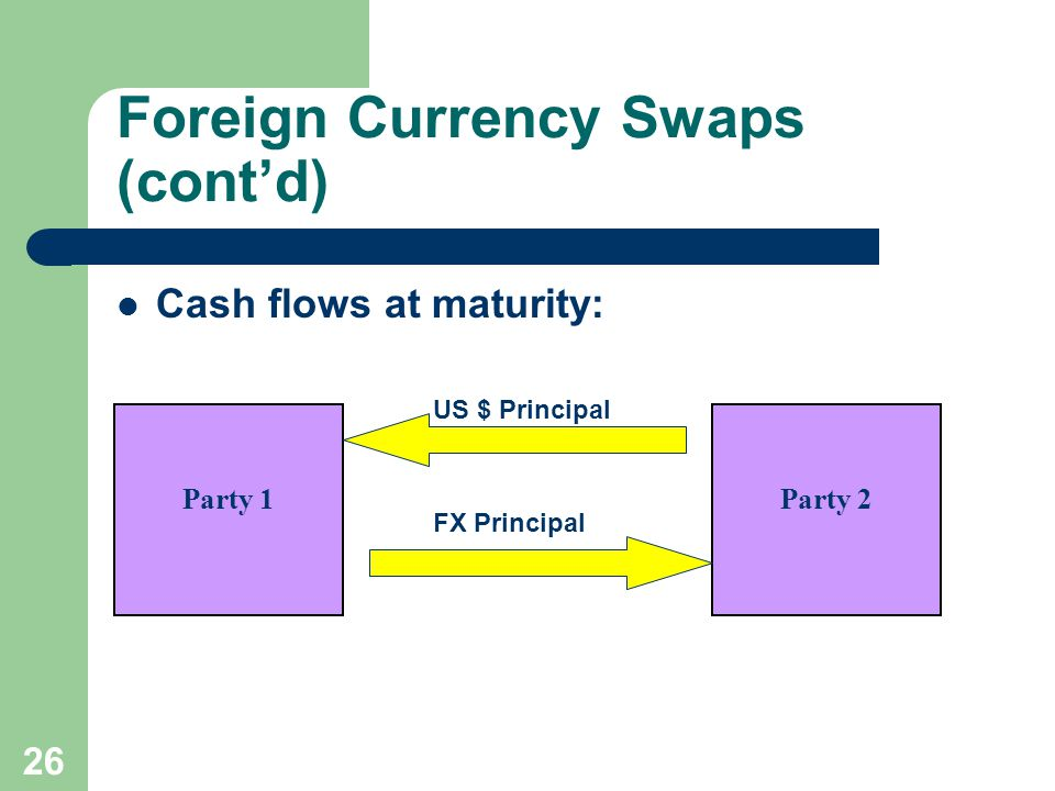 25 Foreign Currency Swaps (cont'd) Cash flows at each settlement: $ LIBOR FX Fixed Rate Party 1Party 2