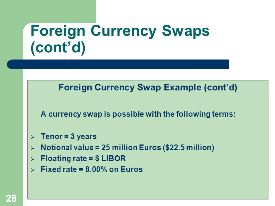 27 Foreign Currency Swaps (cont'd) Foreign Currency Swap Example A multinational US corporation has a subsidiary in Germany.