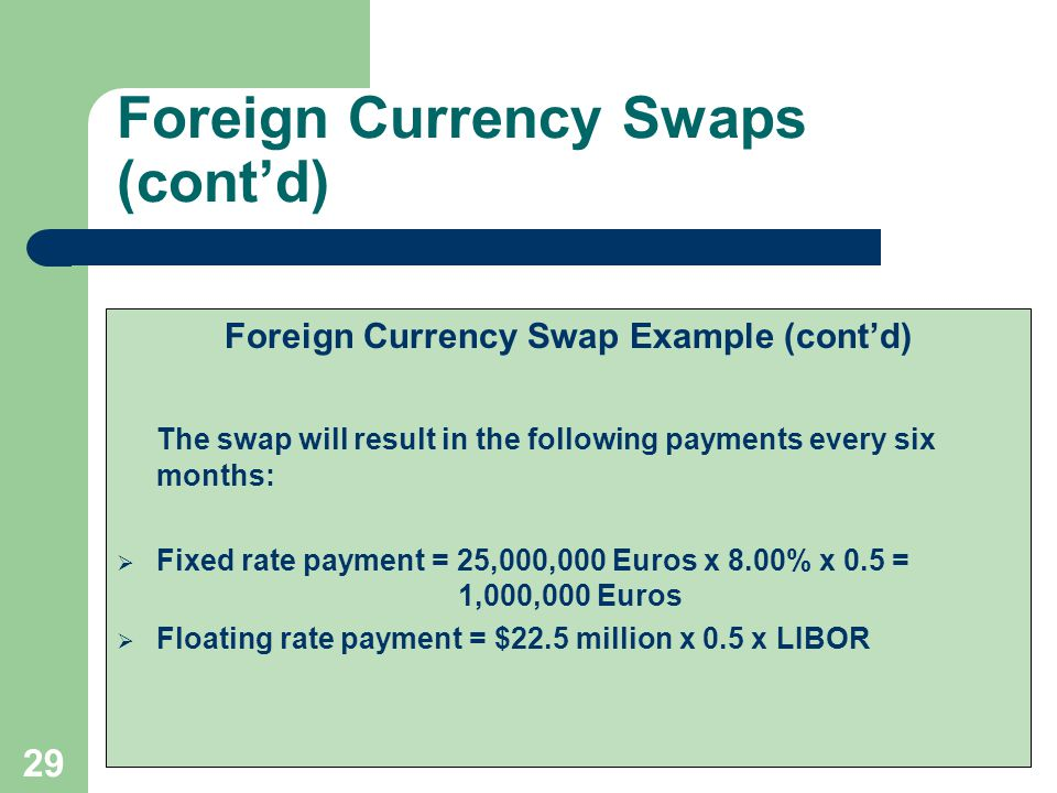 28 Foreign Currency Swaps (cont'd) Foreign Currency Swap Example (cont'd) A currency swap is possible with the following terms:  Tenor = 3 years  Notional value = 25 million Euros ($22.5 million)  Floating rate = $ LIBOR  Fixed rate = 8.00% on Euros