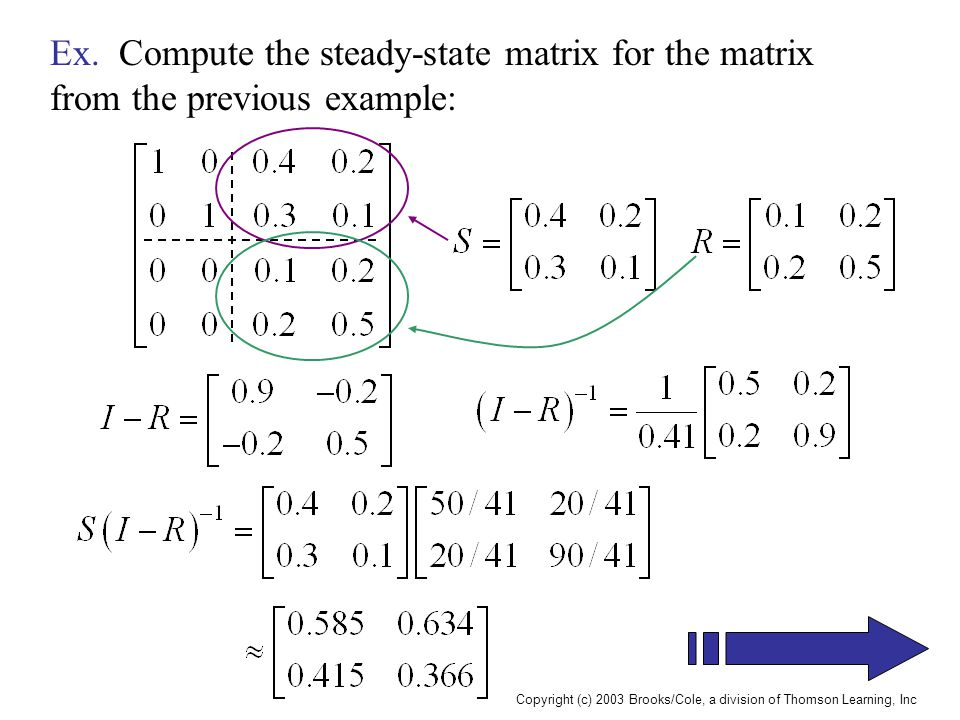 Copyright (c) 2003 Brooks/Cole, a division of Thomson Learning, Inc Ex. Compute the steady-state matrix for the matrix from the previous example: