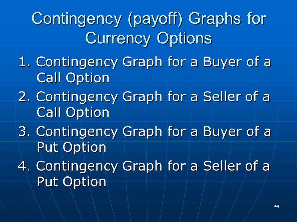 Contingency (payoff) Graphs for Currency Options 1. Contingency Graph for a Buyer of a Call Option 2. Contingency Graph for a Seller of a Call Option