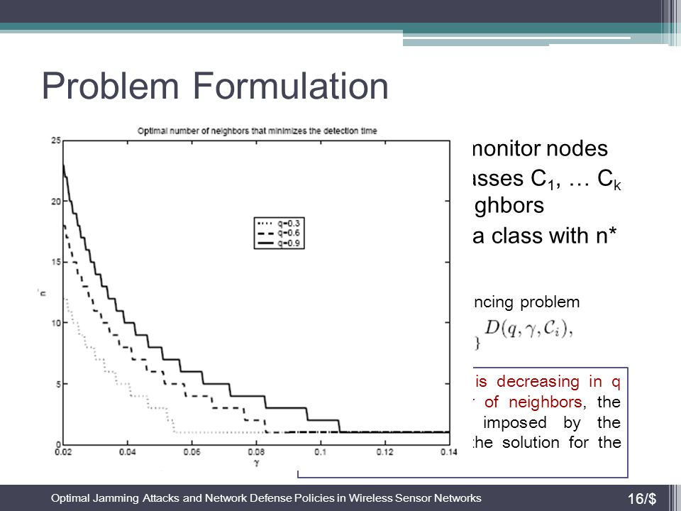 Problem Formulation Constant Jamming Power and several monitor nodes ▫ Nodes can be classified in different classes C 1, … C k such that nodes in clas