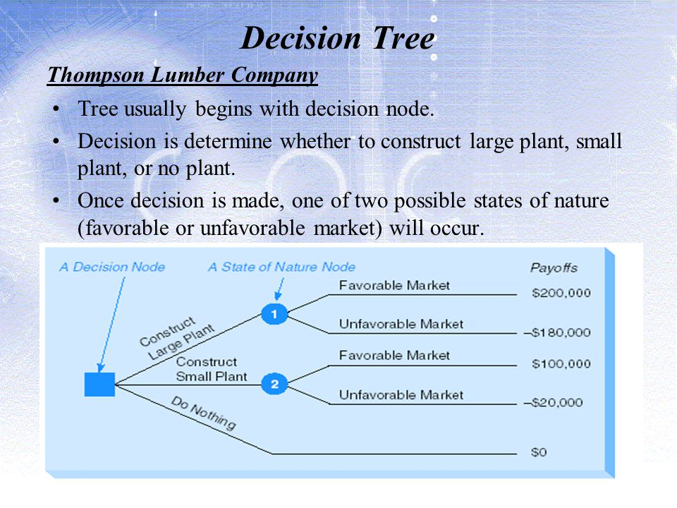 Decision Tree Tree usually begins with decision node.