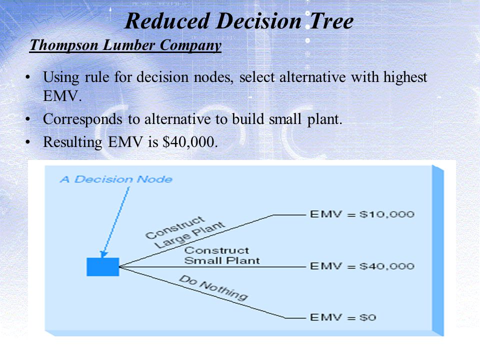 Reduced Decision Tree Using rule for decision nodes, select alternative with highest EMV.