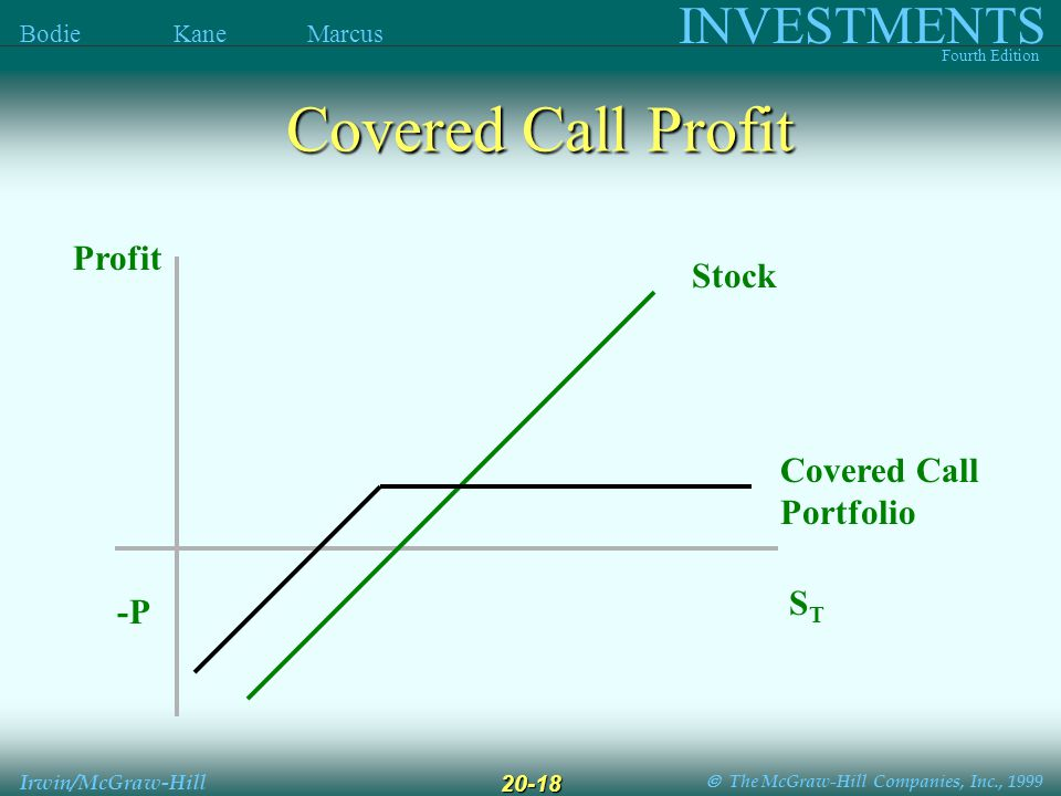  The McGraw-Hill Companies, Inc., 1999 INVESTMENTS Fourth Edition Bodie Kane Marcus Irwin/McGraw-Hill 20-18 Covered Call Profit STST Profit -P Stock Covered Call Portfolio