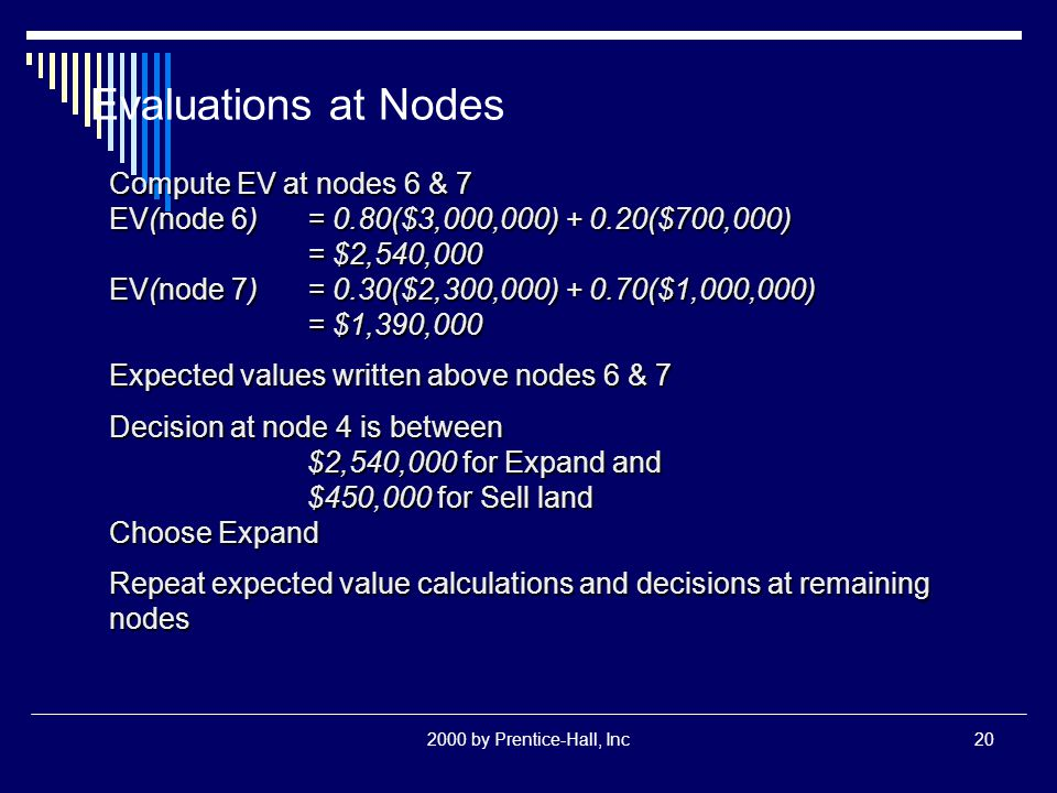 2000 by Prentice-Hall, Inc20 Evaluations at Nodes Compute EV at nodes 6 & 7 EV(node 6)= 0.80($3,000,000) + 0.20($700,000) = $2,540,000 EV(node 7)= 0.3