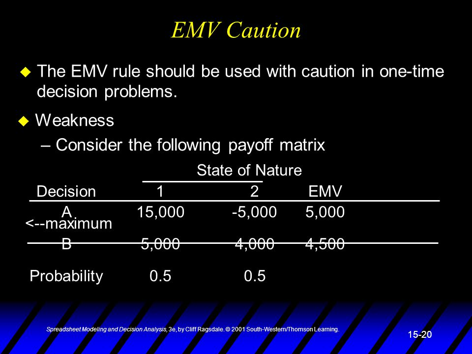 Spreadsheet Modeling and Decision Analysis, 3e, by Cliff Ragsdale. © 2001 South-Western/Thomson Learning. 15-20 EMV Caution u The EMV rule should be u