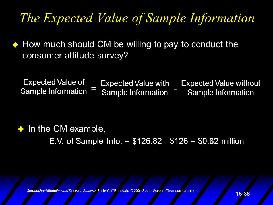 Spreadsheet Modeling and Decision Analysis, 3e, by Cliff Ragsdale. © 2001 South-Western/Thomson Learning. 15-38 The Expected Value of Sample Informati