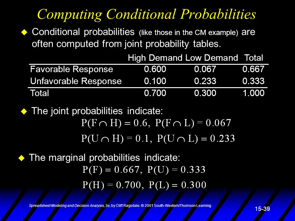 Spreadsheet Modeling and Decision Analysis, 3e, by Cliff Ragsdale. © 2001 South-Western/Thomson Learning. 15-39 Computing Conditional Probabilities u