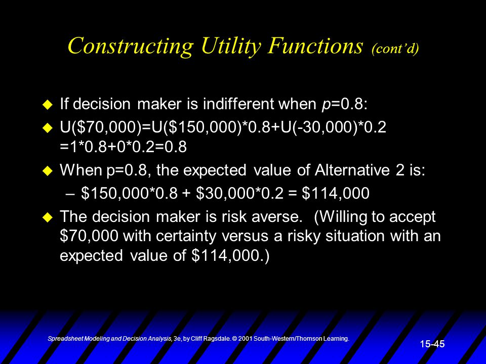 Spreadsheet Modeling and Decision Analysis, 3e, by Cliff Ragsdale. © 2001 South-Western/Thomson Learning. 15-45 Constructing Utility Functions (cont'd