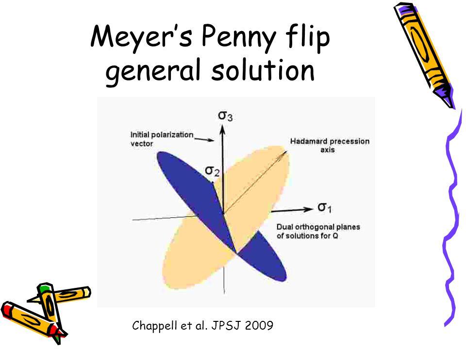 Meyer's Penny flip general solution Chappell et al. JPSJ 2009