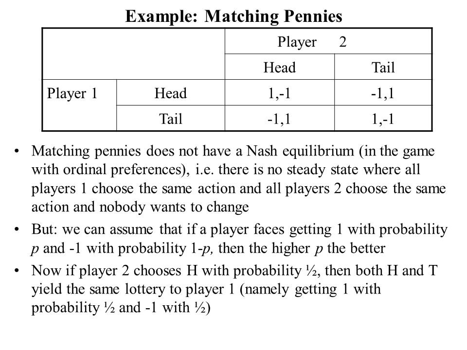 Best response function for Battle of the Sexes Player2 BallTheatre Player 1Ball2,10,0 Theatre0,01,2 p: Probability that 1 chooses Ball q: Probability that 2 chooses Ball B 1 (q) = 1 if q >1/3; = 0 if q <1/3; =[0,1] if q =1/3 B 2 (p) = 1 if p >2/3; = 0 if p <2/3; =[0,1] if p =2/3