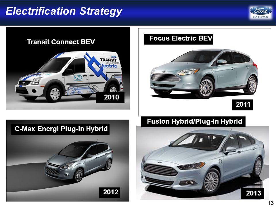 13 Electrification Strategy Transit Connect BEV Focus Electric BEV C-Max Energi Plug-In Hybrid 2010 2011 2012 2013 Fusion Hybrid/Plug-In Hybrid