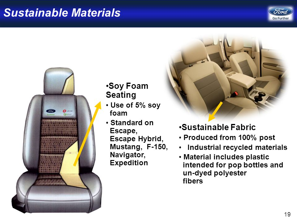 19 Soy Foam Seating Use of 5% soy foam Standard on Escape, Escape Hybrid, Mustang, F-150, Navigator, Expedition Sustainable Fabric Produced from 100% post Industrial recycled materials Material includes plastic intended for pop bottles and un-dyed polyester fibers Sustainable Materials