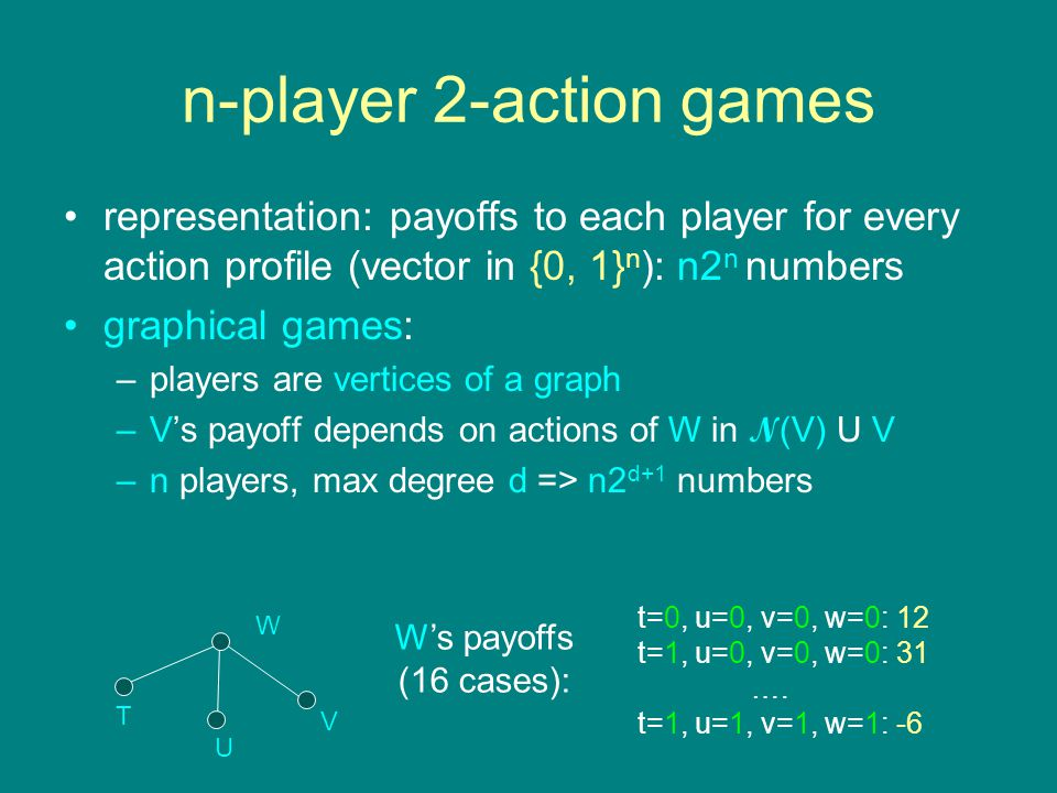n-player 2-action games representation: payoffs to each player for every action profile (vector in {0, 1} n ): n2 n numbers graphical games: –players are vertices of a graph –V's payoff depends on actions of W in N (V) U V –n players, max degree d => n2 d+1 numbers T U V W t=0, u=0, v=0, w=0: 12 t=1, u=0, v=0, w=0: 31 ….