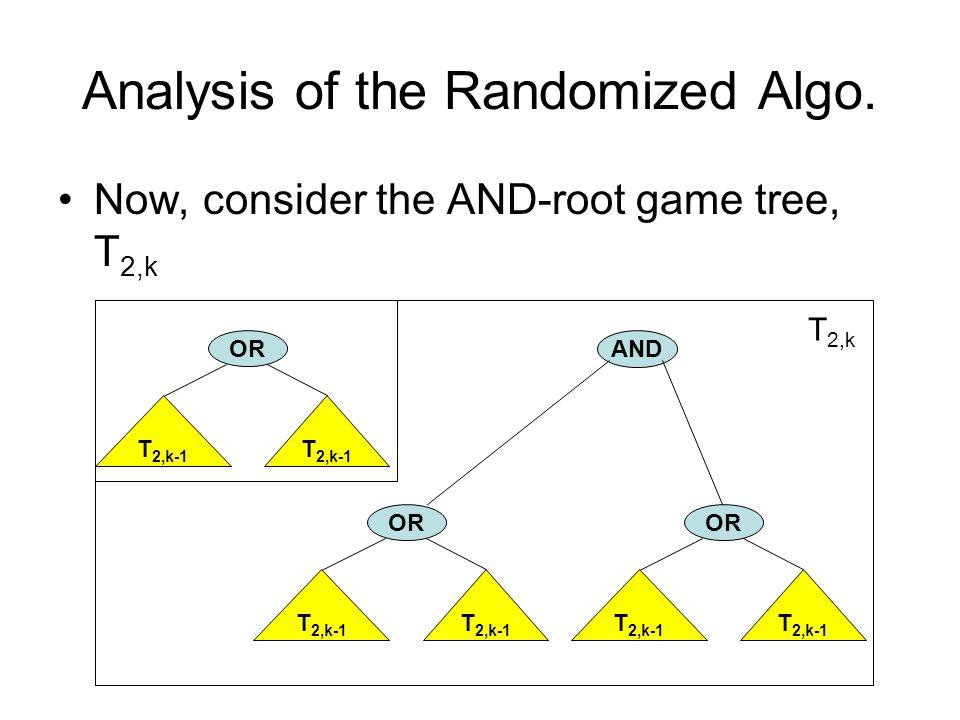 Analysis of the Randomized Algo. Now, consider the AND-root game tree, T 2,k OR T 2,k-1 AND OR T 2,k-1 OR T 2,k-1 T 2,k