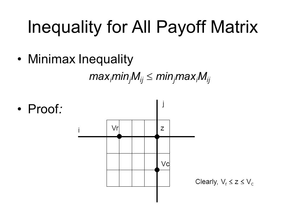 Inequality for All Payoff Matrix Minimax Inequality max i min j M ij  min j max i M ij Proof: i j Vr Vc z Clearly, V r  z  V c