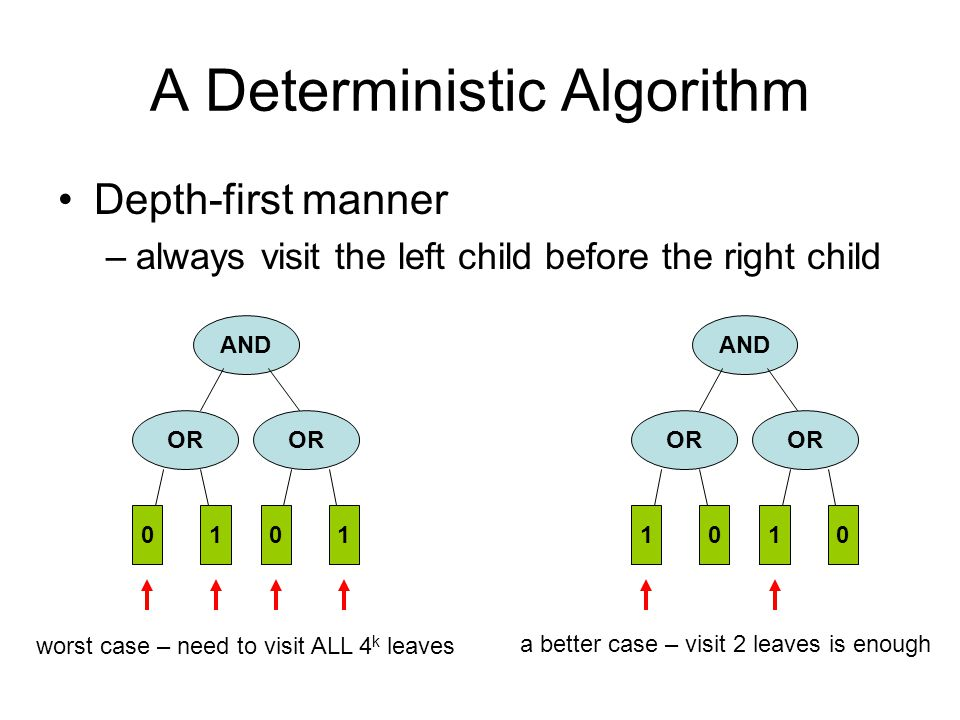 A Deterministic Algorithm Depth-first manner –always visit the left child before the right child AND OR 0101 AND OR 1010 worst case – need to visit ALL 4 k leaves a better case – visit 2 leaves is enough