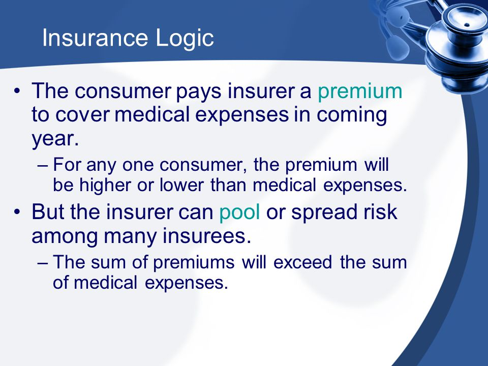 Insurance Logic The consumer pays insurer a premium to cover medical expenses in coming year.