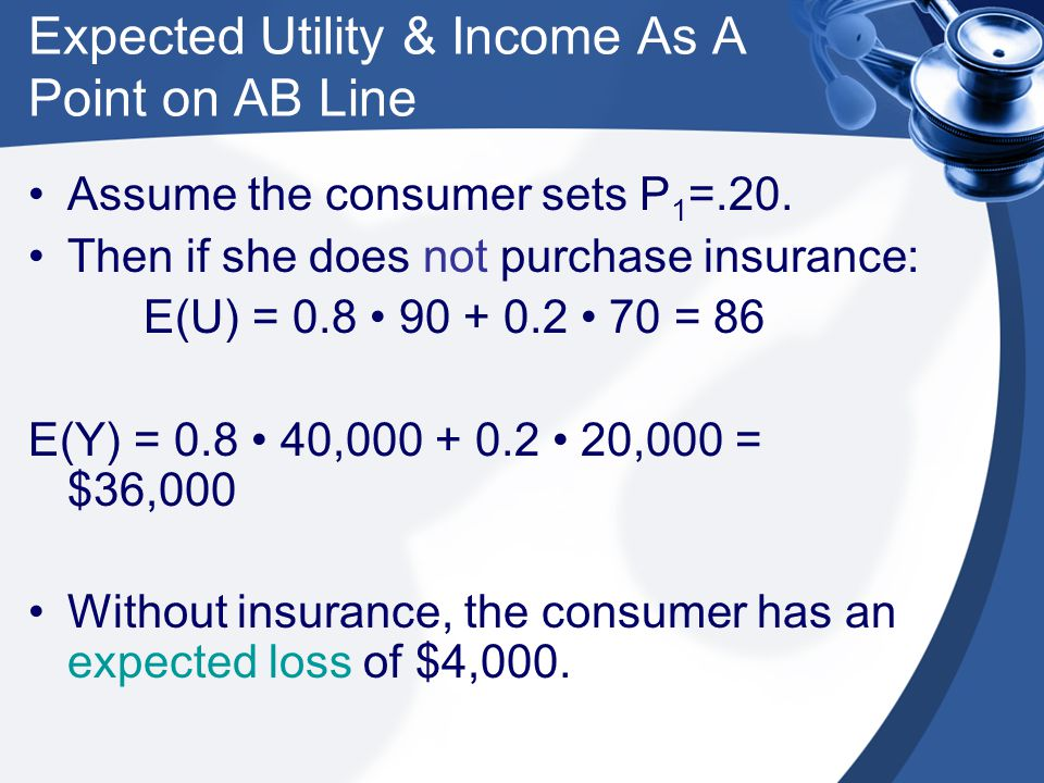 Expected Utility & Income As A Point on AB Line Assume the consumer sets P 1 =.20.