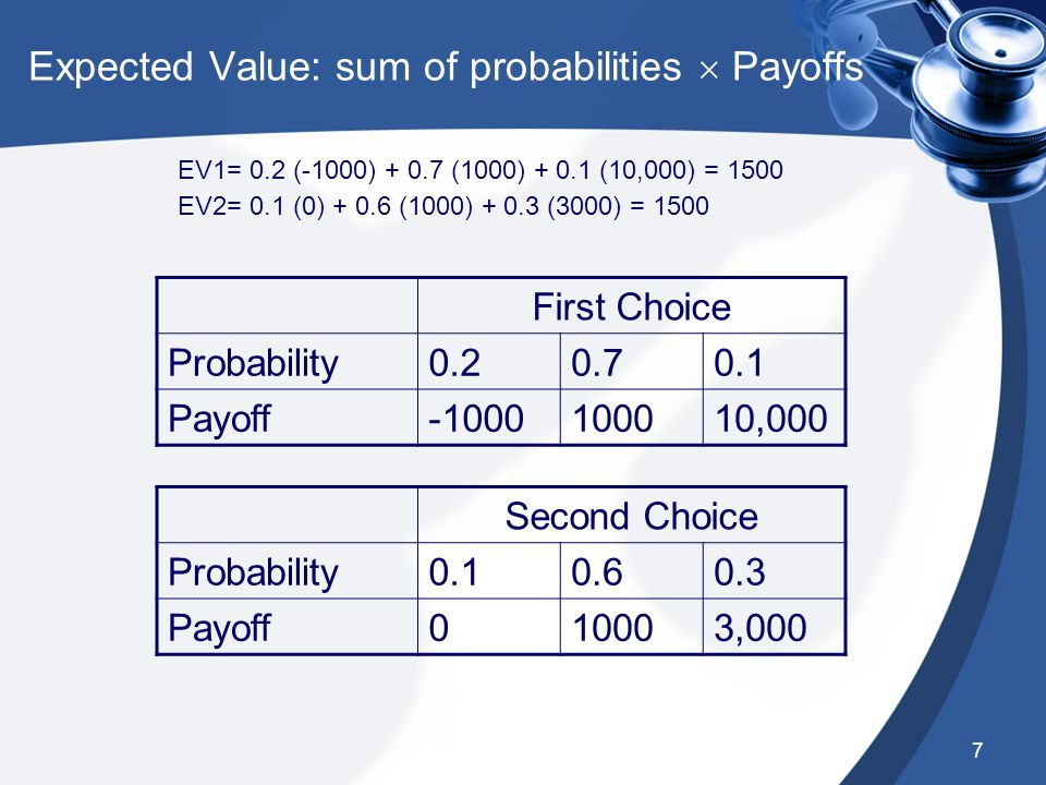 7 Expected Value: sum of probabilities  Payoffs First Choice Probability0.20.70.1 Payoff-1000100010,000 Second Choice Probability0.10.60.3 Payoff010003,000 EV1= 0.2 (-1000) + 0.7 (1000) + 0.1 (10,000) = 1500 EV2= 0.1 (0) + 0.6 (1000) + 0.3 (3000) = 1500