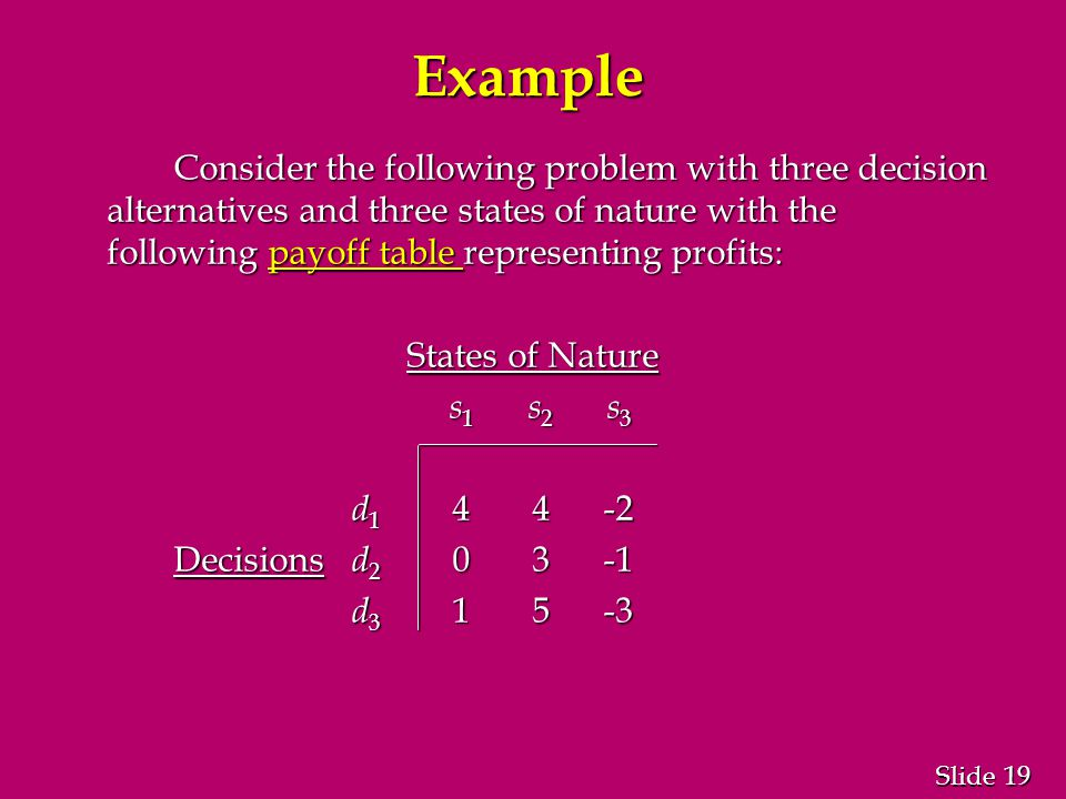 19 Slide Example Consider the following problem with three decision alternatives and three states of nature with the following payoff table representing profits: States of Nature States of Nature s 1 s 2 s 3 s 1 s 2 s 3 d 1 4 4 -2 d 1 4 4 -2 Decisions d 2 0 3 -1 Decisions d 2 0 3 -1 d 3 1 5 -3 d 3 1 5 -3