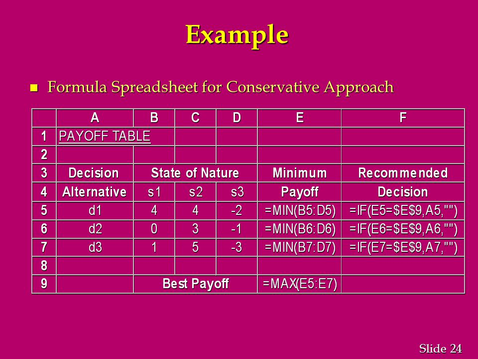 24 Slide Example n Formula Spreadsheet for Conservative Approach