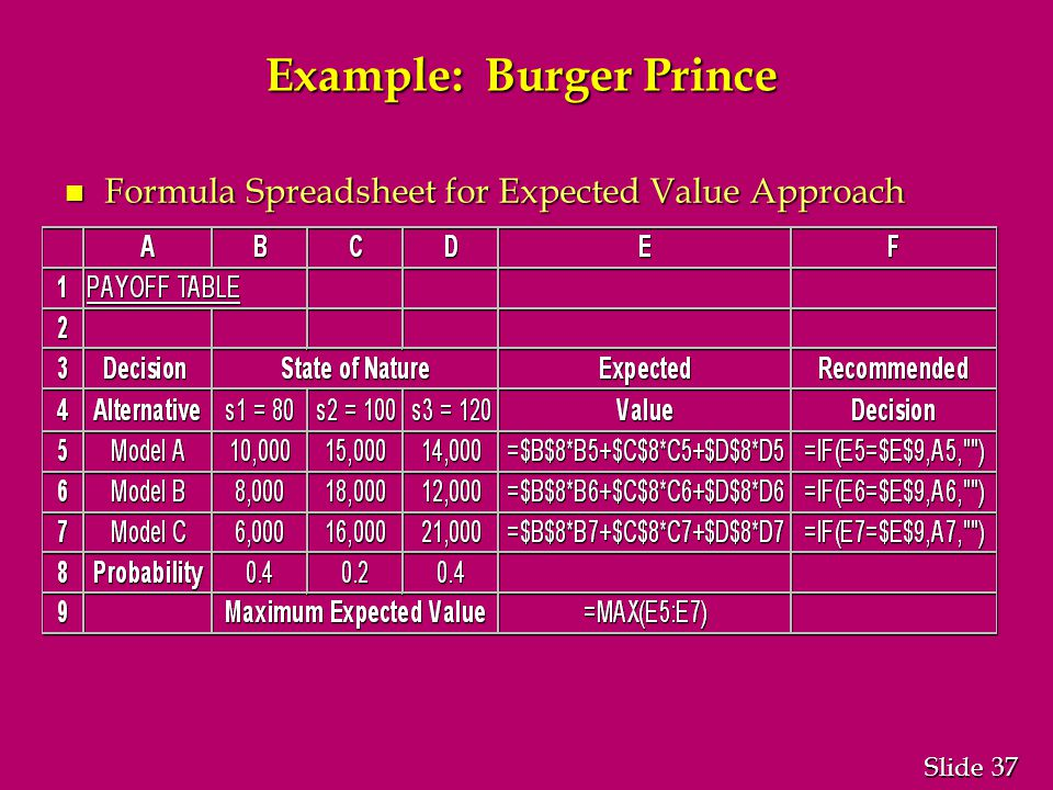 37 Slide Example: Burger Prince n Formula Spreadsheet for Expected Value Approach