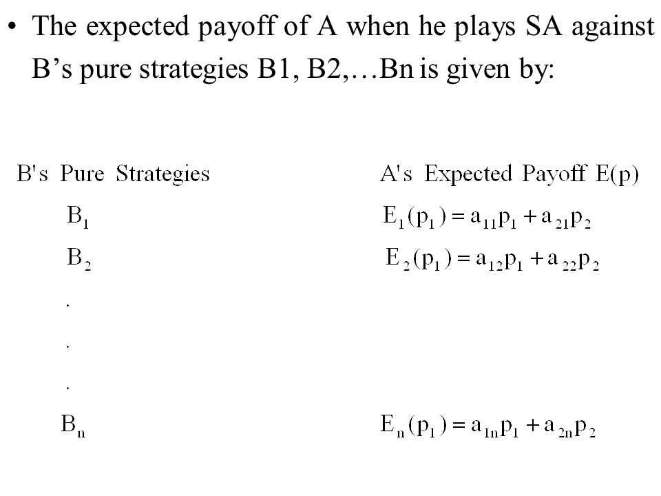 The expected payoff of A when he plays SA against B's pure strategies B1, B2,…Bn is given by: