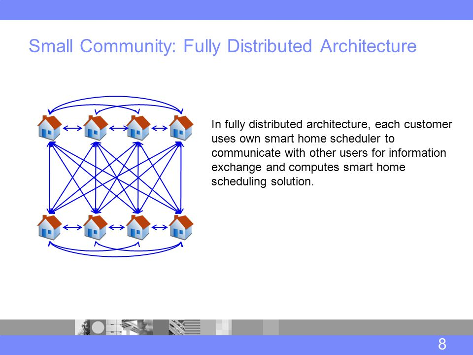 Small Community: Fully Distributed Architecture 8 In fully distributed architecture, each customer uses own smart home scheduler to communicate with other users for information exchange and computes smart home scheduling solution.