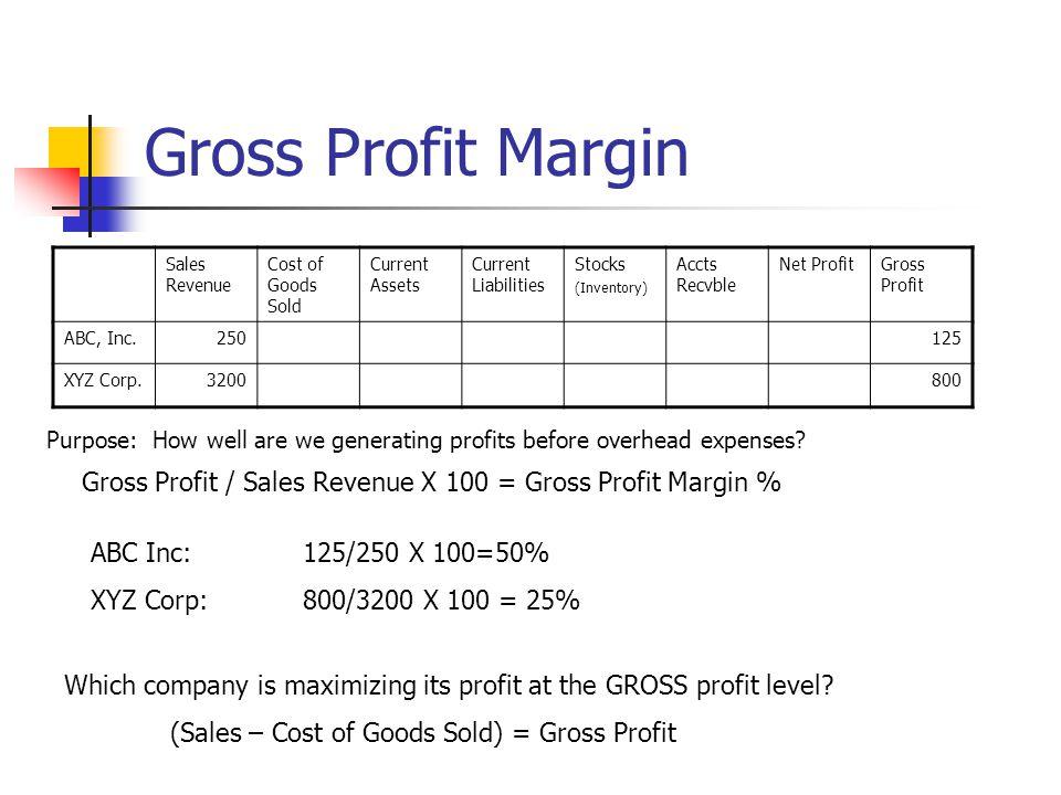 Net Profit Margin Sales Revenue Cost of Goods Sold Current Assets Current Liabilities Stocks (Inventory) Accts Recvble Net ProfitGross Profit ABC, Inc.25050125 XYZ Corp.3200500800 Net Profit / Sales Revenue X 100 = Net Profit Margin % ABC Inc:50/250 X 100=20% XYZ Corp:500/3200 X 100 = 16% Which company is maximizing its profit at the Net profit level.