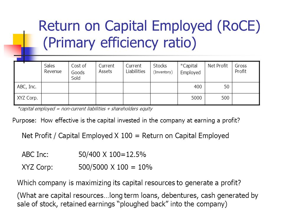 Return on Capital Employed (RoCE) (Primary efficiency ratio) Sales Revenue Cost of Goods Sold Current Assets Current Liabilities Stocks (Inventory) *C