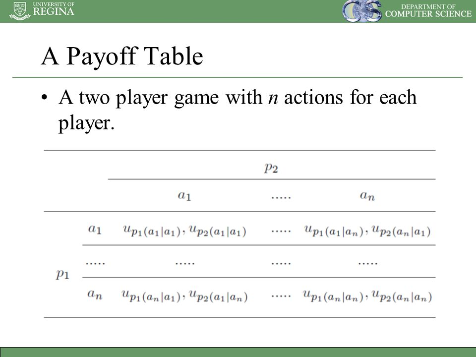 A Payoff Table A two player game with n actions for each player.