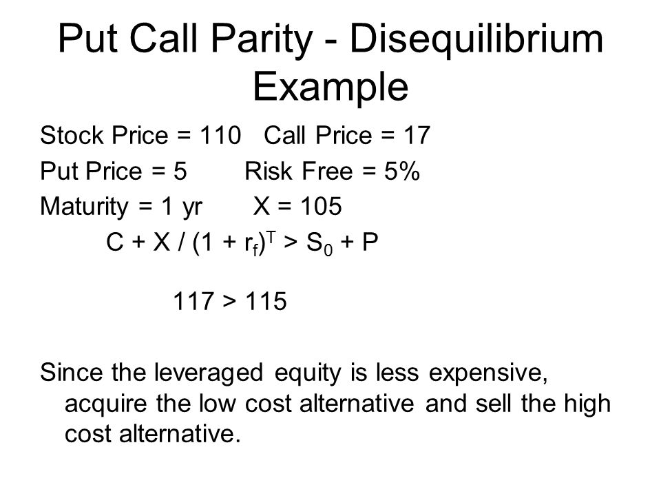 Stock Price = 110 Call Price = 17 Put Price = 5 Risk Free = 5% Maturity = 1 yr X = 105 C + X / (1 + r f ) T > S 0 + P 117 > 115 Since the leveraged eq