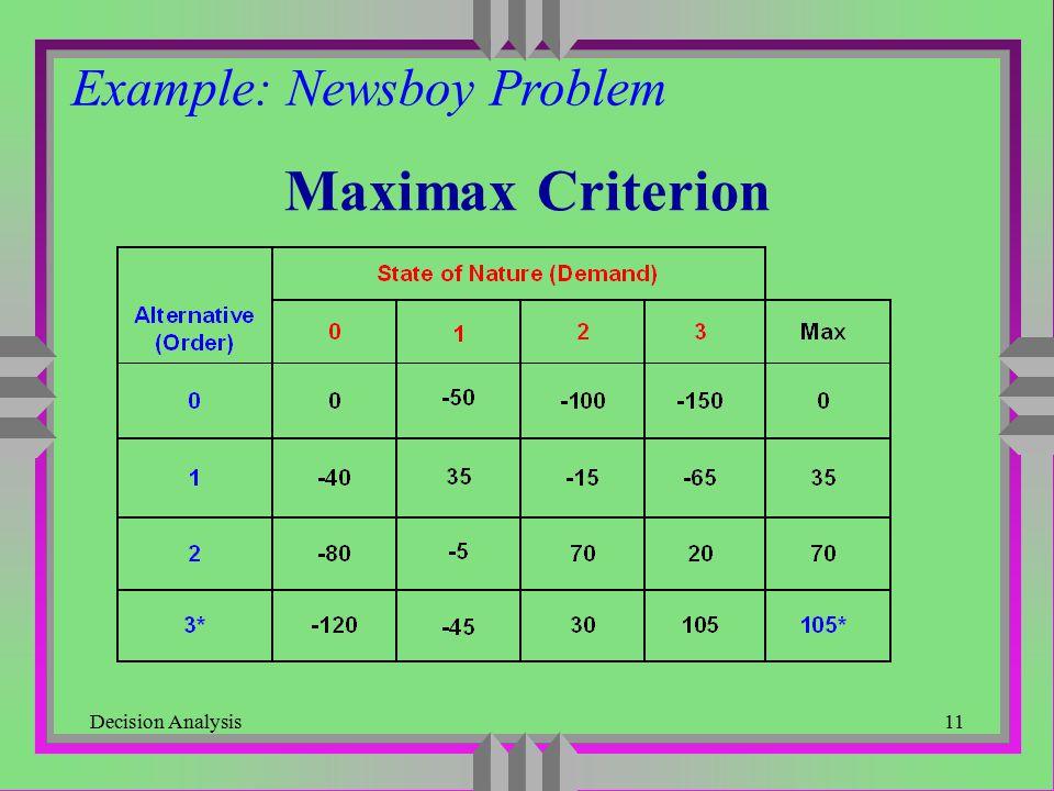 Decision Analysis11 Maximax Criterion Example: Newsboy Problem
