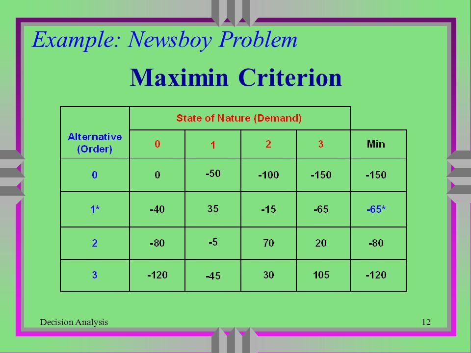 Decision Analysis12 Maximin Criterion Example: Newsboy Problem