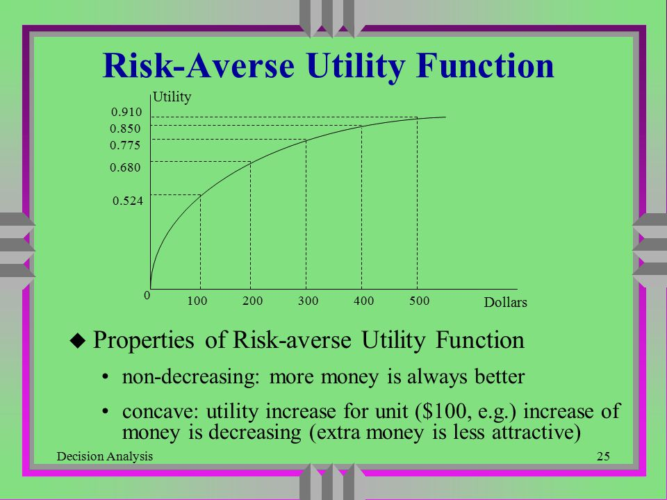 Decision Analysis25 Risk-Averse Utility Function Utility u Properties of Risk-averse Utility Function non-decreasing: more money is always better conc
