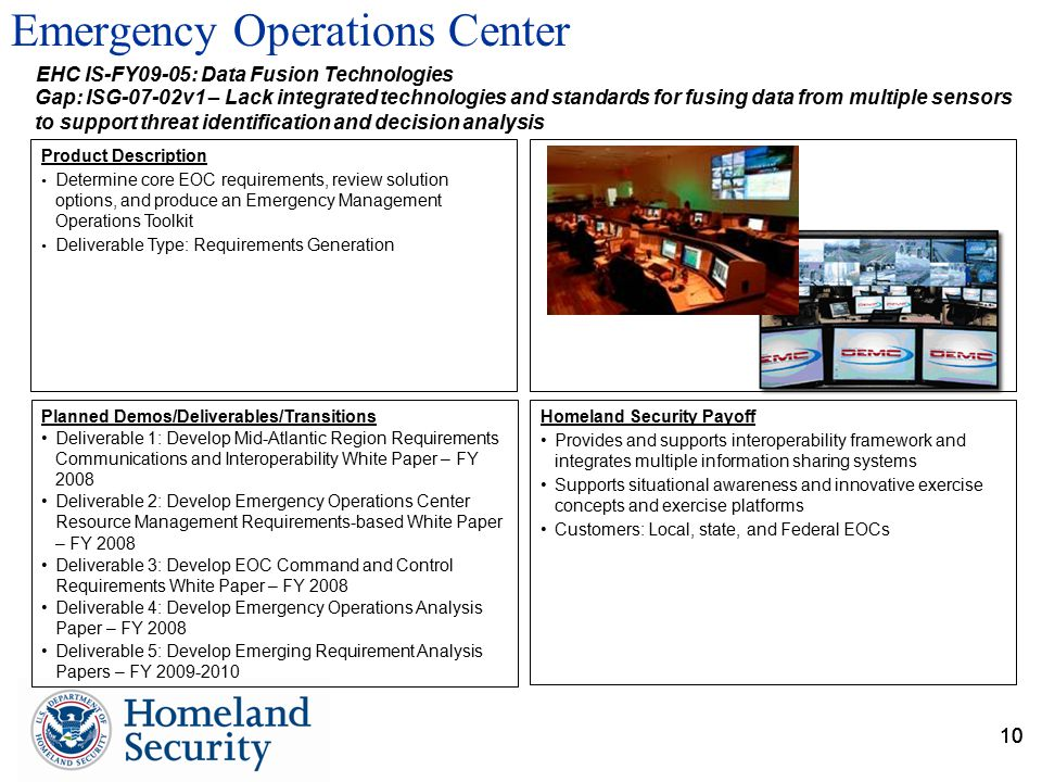 10 Emergency Operations Center 10 Planned Demos/Deliverables/Transitions Deliverable 1: Develop Mid-Atlantic Region Requirements Communications and Interoperability White Paper – FY 2008 Deliverable 2: Develop Emergency Operations Center Resource Management Requirements-based White Paper – FY 2008 Deliverable 3: Develop EOC Command and Control Requirements White Paper – FY 2008 Deliverable 4: Develop Emergency Operations Analysis Paper – FY 2008 Deliverable 5: Develop Emerging Requirement Analysis Papers – FY 2009-2010 Homeland Security Payoff Provides and supports interoperability framework and integrates multiple information sharing systems Supports situational awareness and innovative exercise concepts and exercise platforms Customers: Local, state, and Federal EOCs Product Description Determine core EOC requirements, review solution options, and produce an Emergency Management Operations Toolkit Deliverable Type: Requirements Generation Gap: ISG-07-02v1 – Lack integrated technologies and standards for fusing data from multiple sensors to support threat identification and decision analysis EHC IS-FY09-05: Data Fusion Technologies