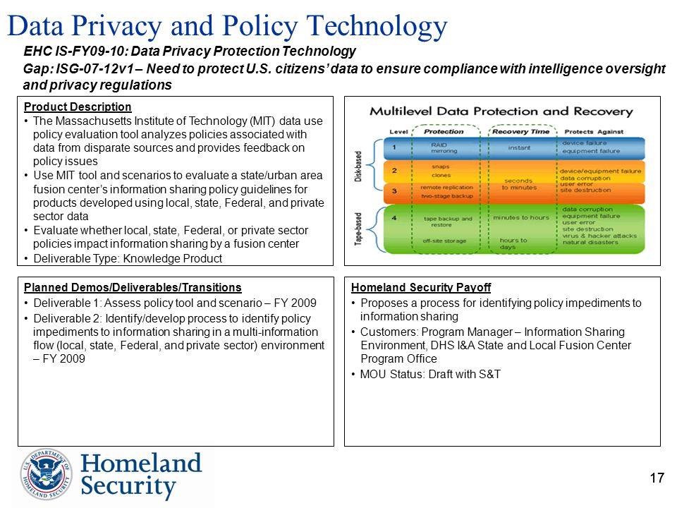 17 Data Privacy and Policy Technology 17 Planned Demos/Deliverables/Transitions Deliverable 1: Assess policy tool and scenario – FY 2009 Deliverable 2: Identify/develop process to identify policy impediments to information sharing in a multi-information flow (local, state, Federal, and private sector) environment – FY 2009 Homeland Security Payoff Proposes a process for identifying policy impediments to information sharing Customers: Program Manager – Information Sharing Environment, DHS I&A State and Local Fusion Center Program Office MOU Status: Draft with S&T Product Description The Massachusetts Institute of Technology (MIT) data use policy evaluation tool analyzes policies associated with data from disparate sources and provides feedback on policy issues Use MIT tool and scenarios to evaluate a state/urban area fusion center's information sharing policy guidelines for products developed using local, state, Federal, and private sector data Evaluate whether local, state, Federal, or private sector policies impact information sharing by a fusion center Deliverable Type: Knowledge Product Gap: ISG-07-12v1 – Need to protect U.S.